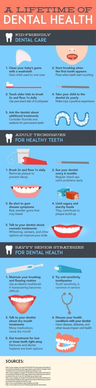 dental-health-for-family